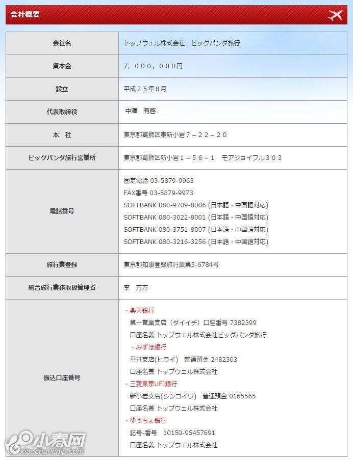大熊猫旅行 公司信息