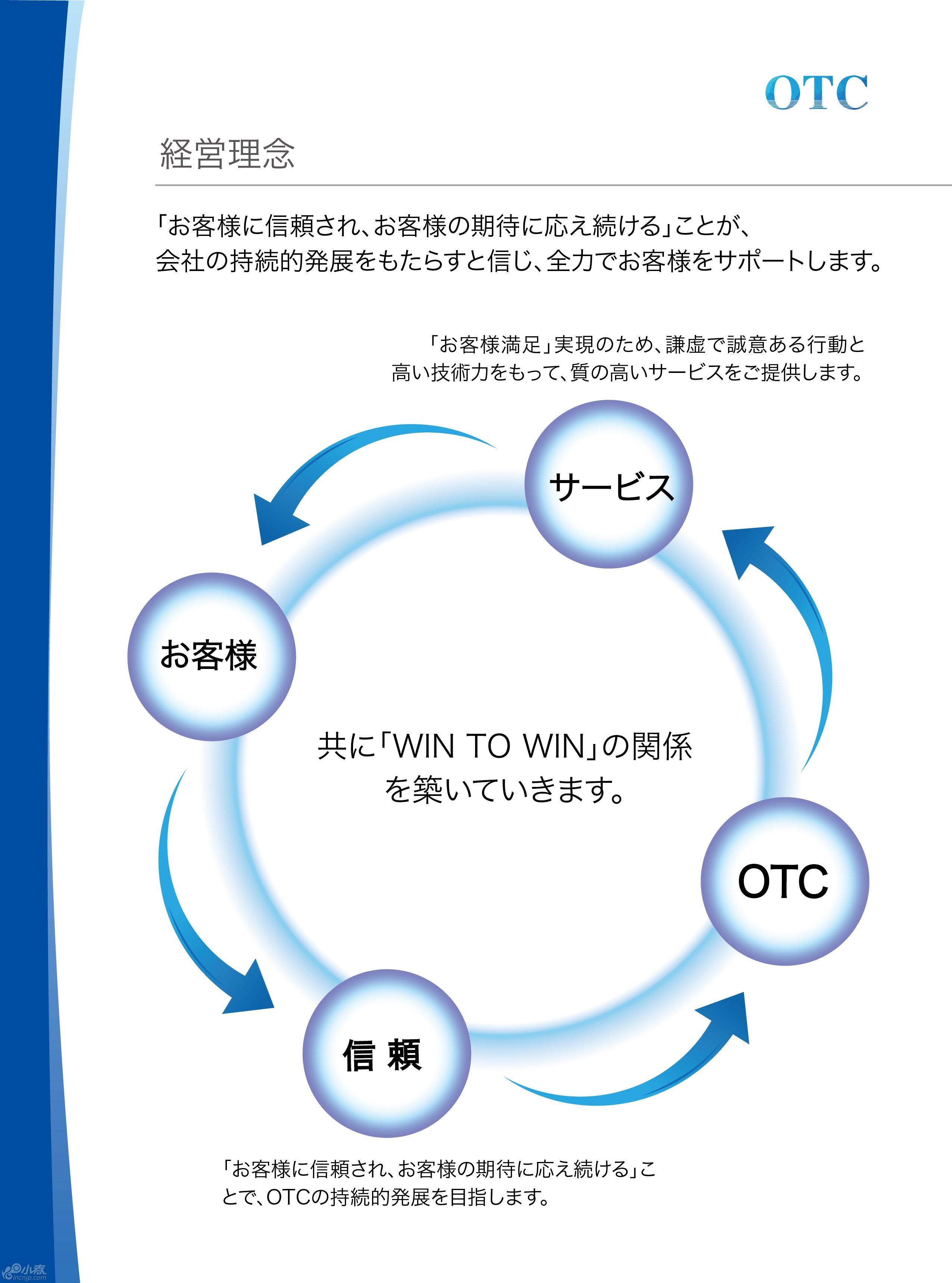 会社案内(OTC)-03.jpg