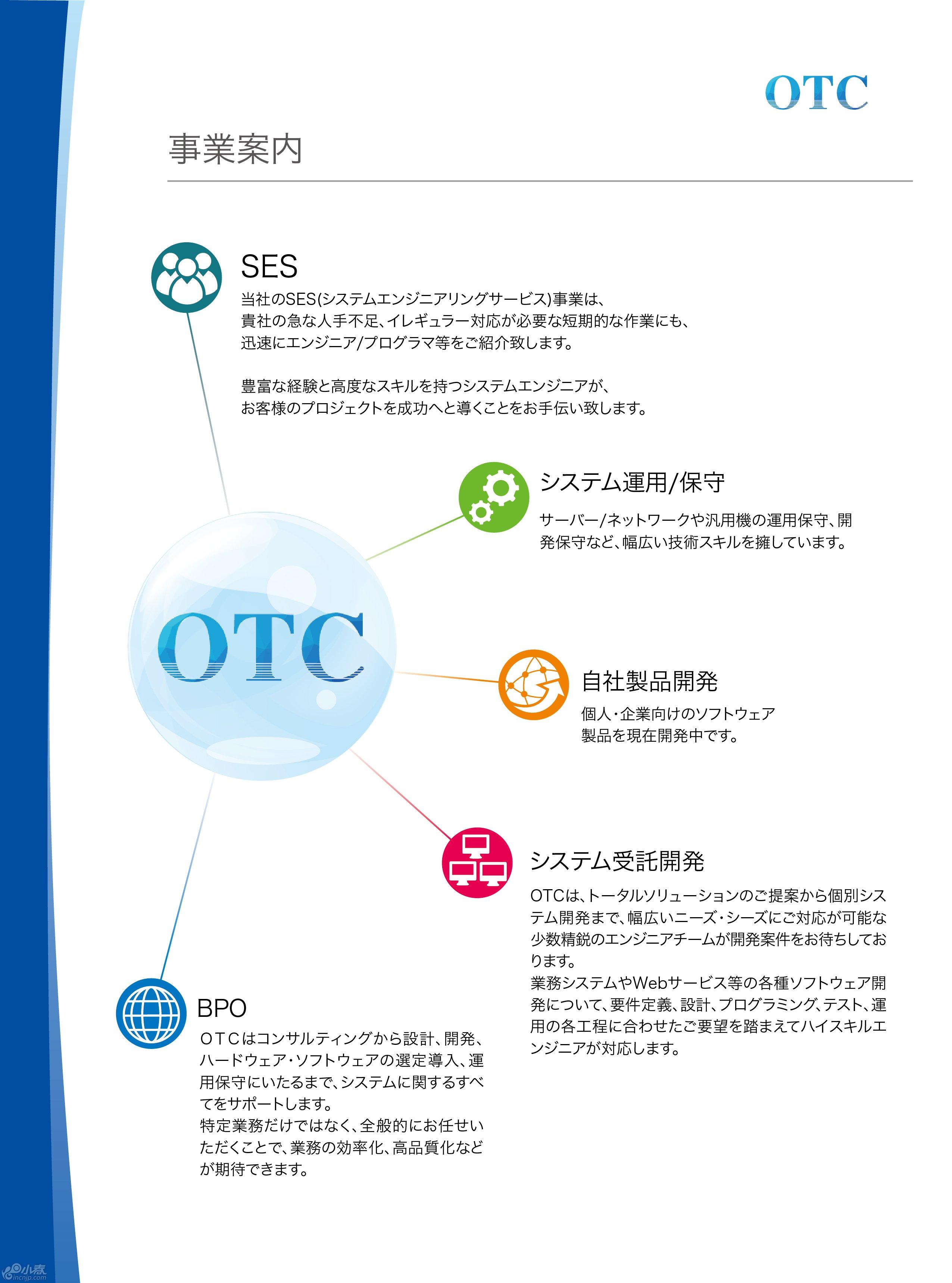会社案内(OTC)-04.jpg