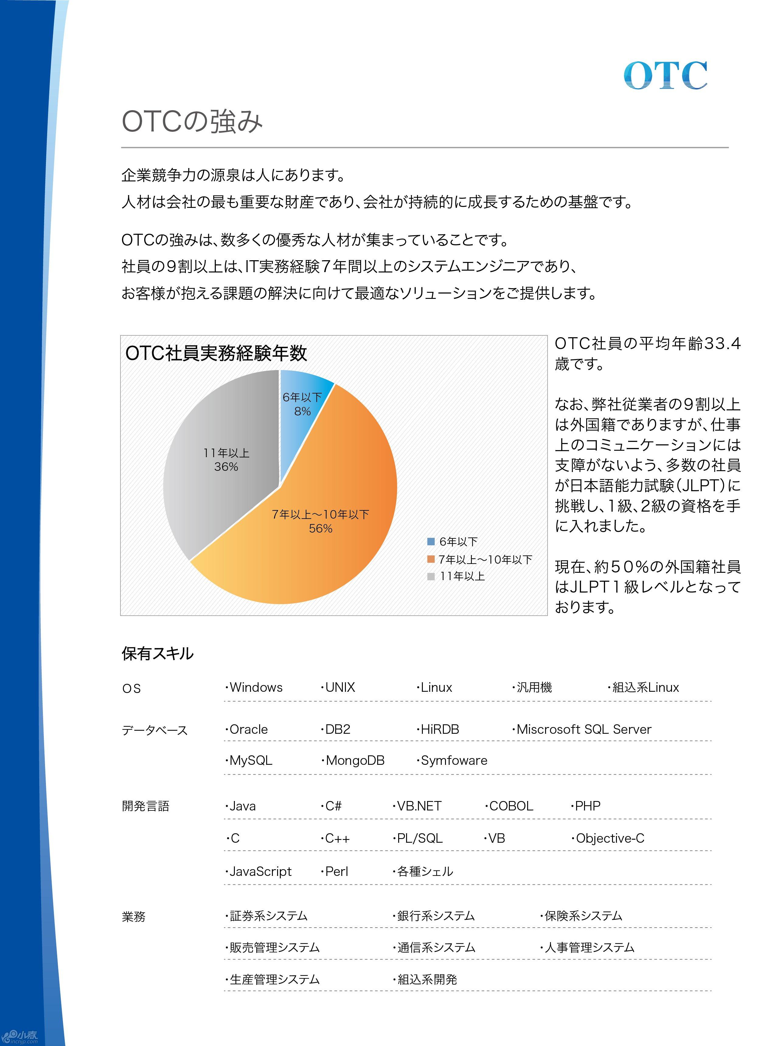 会社案内(OTC)-05.jpg