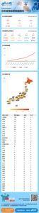 日本新冠肺炎疫情分布图及动态(3月13日)